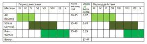 %d0%b8%d0%b4%d0%b5%d0%b0%d0%bb%d1%8c%d0%bd%d1%8b%d0%b9-%d0%b3%d0%b0%d0%b7%d0%be%d0%bd